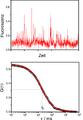 FCS trace korrelation.png
