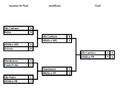 Fase final campeonato brasilleiro 2001.png