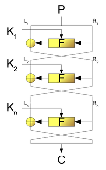 Bedeuten Quantencomputer das Ende der Kryptographie