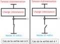Fonctionnement d'un circuit en technologie NMOS.png