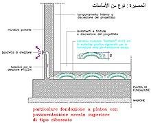 الاساسات pdf