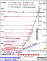 Fujita scale technical.PNG