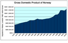 Purchase Three Essays On Household Saving In Norway was the