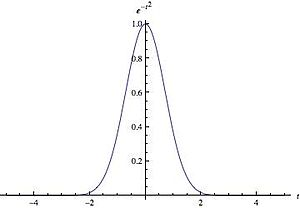 Probability theory - The normal distribution, a continuous probability distribution.