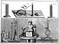 Giovanni Aldini, Essai...sur le galvanisme... Wellcome L0023897.jpg