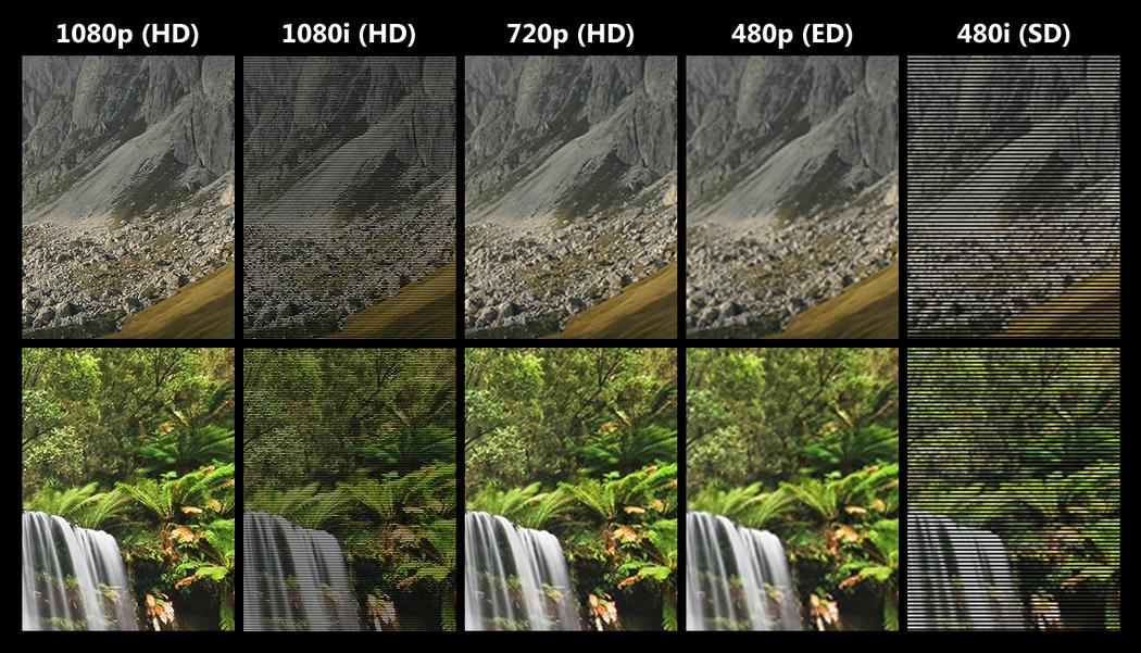 imagem 1080i e 1080p vs 4k
