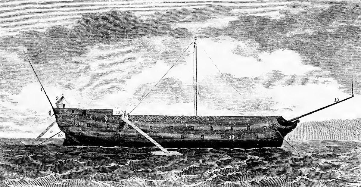 HMS Jersey (1736) - Wikipedia
