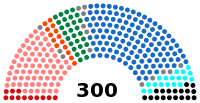 Hellenic Parliament Structure January 2013.svg