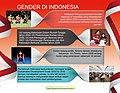 Infografik Gender di Indonesia oleh Sadarachmat Wikikalaedoskop Maret-2021.jpg