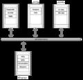 IntegratedModularArchitecture.png