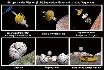 JIMO Europa Lander Mission