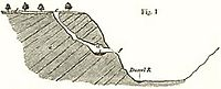 Грот Feldhofer Grotte (Querschnitt); з книги Чарльза Лайєля (1863): The Geological Evidences of the Antiquity of Man.