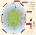 Layout plan for TV coverage of a soccer game.png