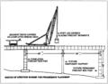 Linn Cove Viaduct Erection Schene.png