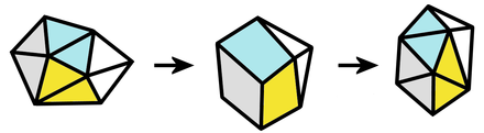 Diamond-square-diamond (DSD) rearrangement. At each vertex is a boron atom and (not shown) a hydrogen atom. A bond joining two triangular faces breaks to form a square, and then a new bond forms across opposite vertices of the square. Lipscomb diamond-square-diamond-horizontal.png