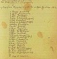 List of Plomari city guards in 1912.jpg