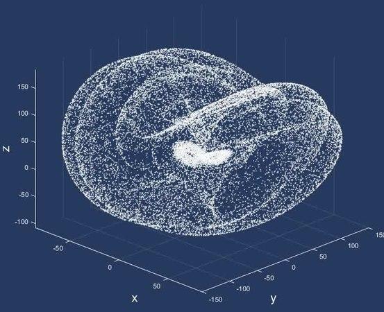 File:Lorentz сhaos as black hole.ogv