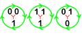 Método de uniformización binaria alternativa..PNG