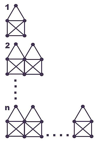 Finite model theory - Set of up to n structures.