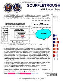 NSA SOUFFLETROUGH