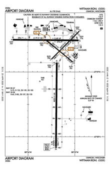 FAA airport diagram, June 2008