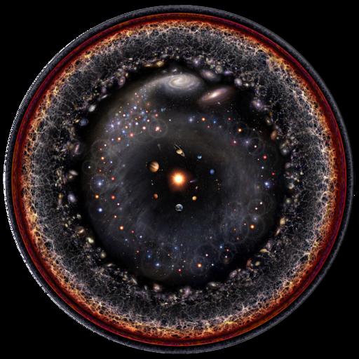 Observable universe pbudassi