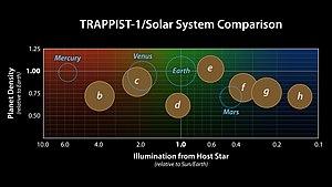 Trappist 1 Wikipedia