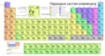 Periodic table large-sr.png