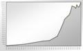 Population Statistics Fürth.png