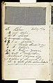 Printer's Sample Book (USA), 1880 (CH 18575237-4).jpg