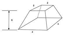 Pyramide-tronquée-papyrus-Moscou 14.jpg