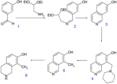 Woodward / Doering Quinine synthesis