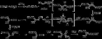 Stewart Adams (chemist) - How to make 2-(4-isobutylphenyl) propanoic acid