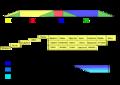 Schema apadana stairs-fr.png