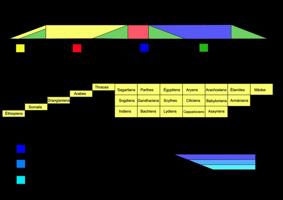 Schema apadana stairs-fr