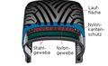 Schematischer Reifenquerschnitt.png