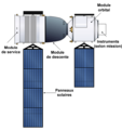Shenzhou spacecraft diagram first version-fr.png