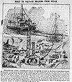 Simon Lake 1919 invention for ocean salvage.jpg