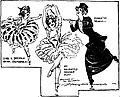 Sketches of dancer Adeline Genée by Marguerite Martyn, 1909.jpg