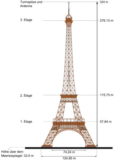Schematische zeichnung des eiffelturms mit technischen daten