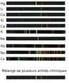 Spectre-identifier-especes-chimiques-dun-melange.png