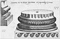 Speculum Romanae Magnificentiae- Ionic Base MET MM81613.jpg