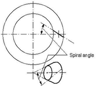 Spiral bevel gear - Spiral angle