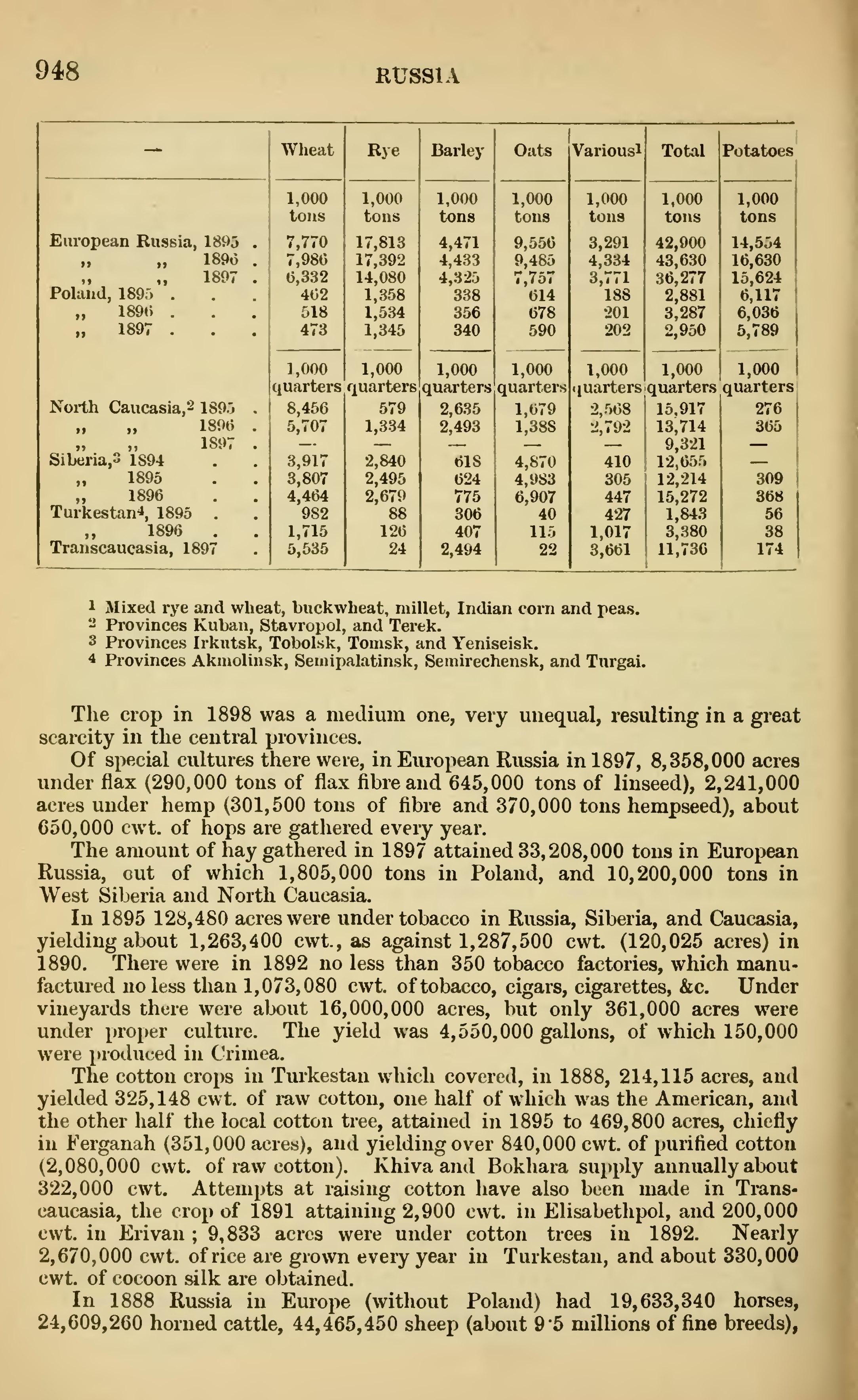 Pagestatesmans Year Book 1899 American Editiondjvu 1304 8358000 Namespaces