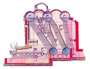 Stirling boiler - Five-drum form, section. Note the chain-grate automatic stoker (left)