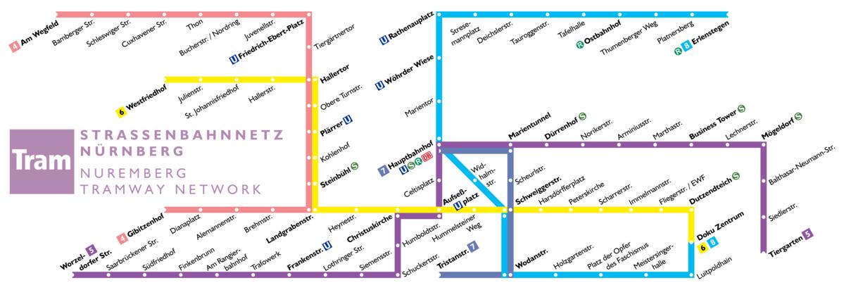 Straßenbahn Nürnberg Linienband.png