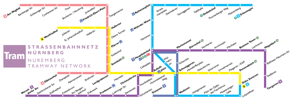 Straßenbahn Nürnberg Linienband