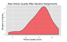 Student Article Quality New-Post.png