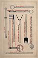 Surgical instruments, mainly cannulae. Drawing with watercol Wellcome V0016426.jpg