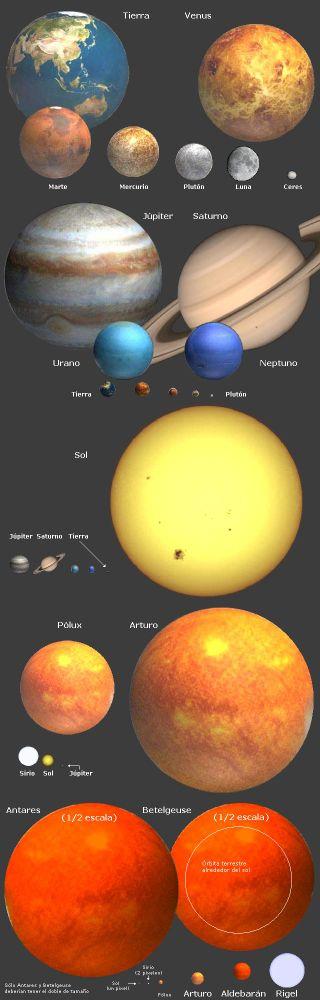... cuerpos celestes, excepto para Antares y Betelgeuse, que deberían de